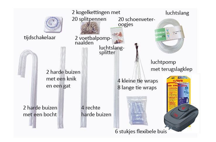 inhoud-bouwpakket-v2